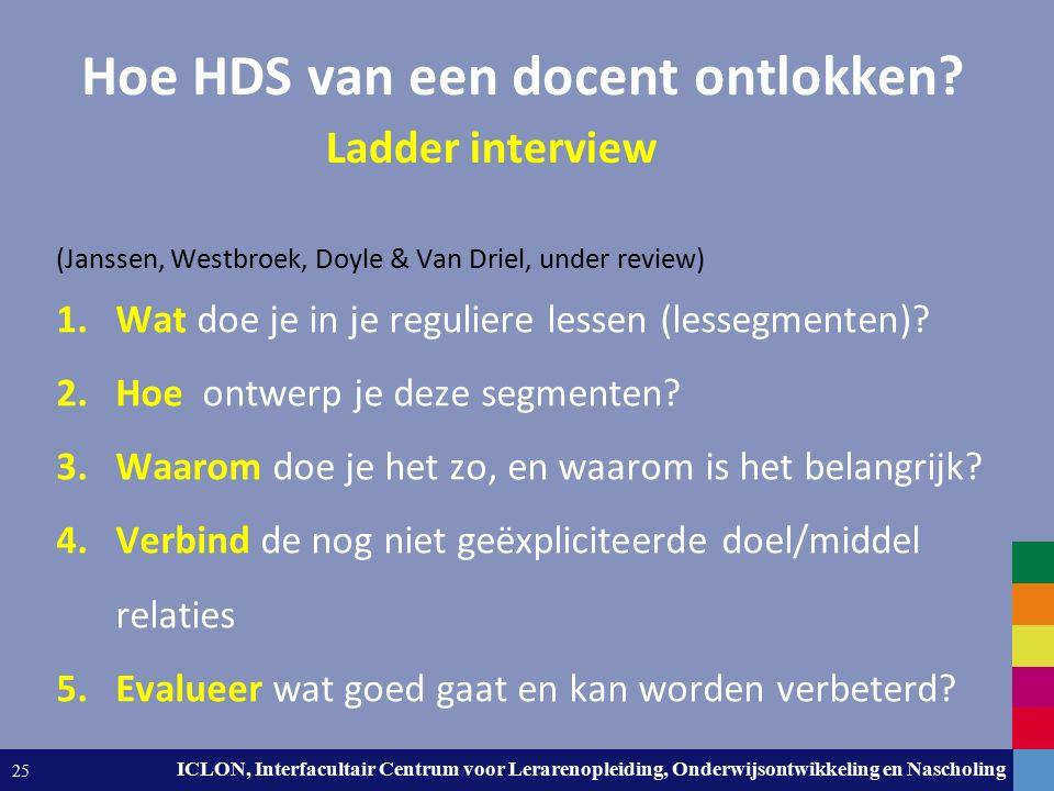Leiden University. The university to discover. ICLON, Interfacultair Centrum voor Lerarenopleiding, Onderwijsontwikkeling en Nascholing 25 Hoe HDS van