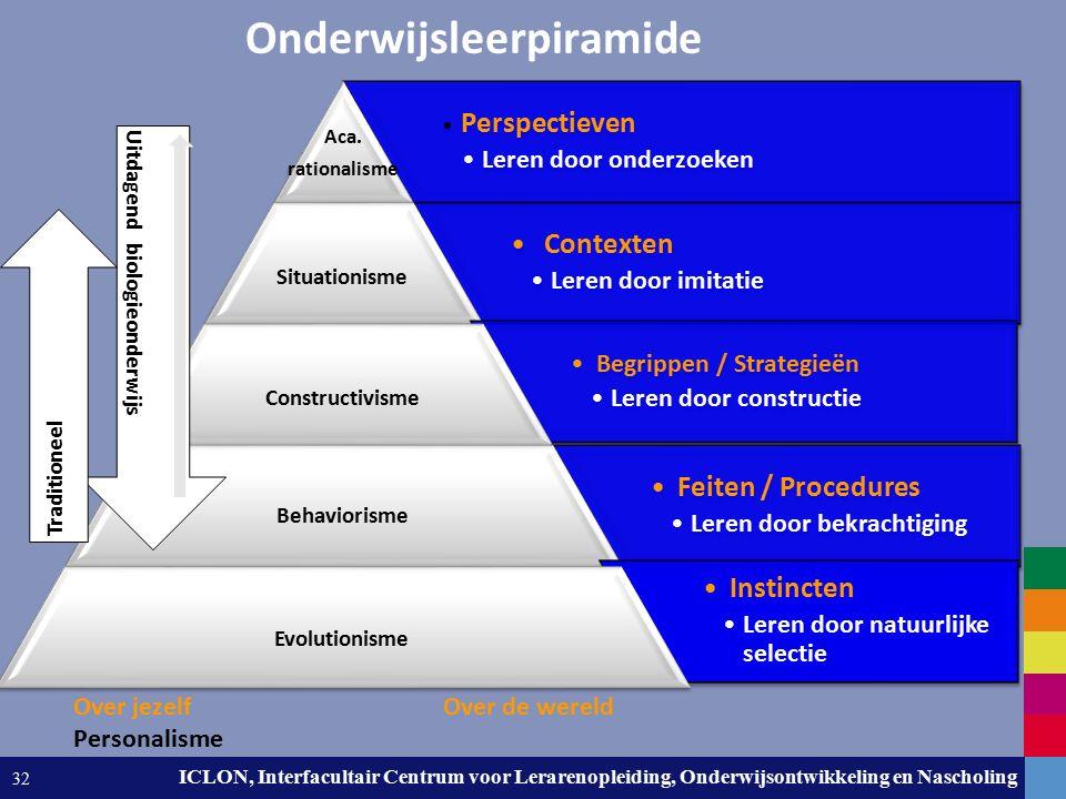 Leiden University. The university to discover. ICLON, Interfacultair Centrum voor Lerarenopleiding, Onderwijsontwikkeling en Nascholing 32 Onderwijsle