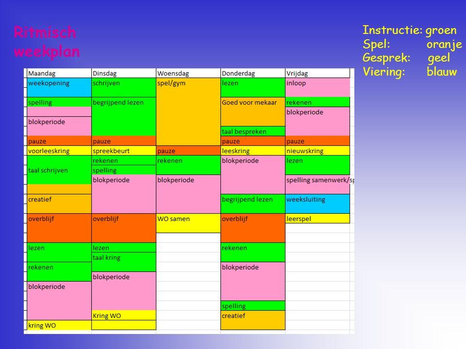 Ritmisch weekplan Instructie: groen Spel: oranje Gesprek: geel Viering: blauw