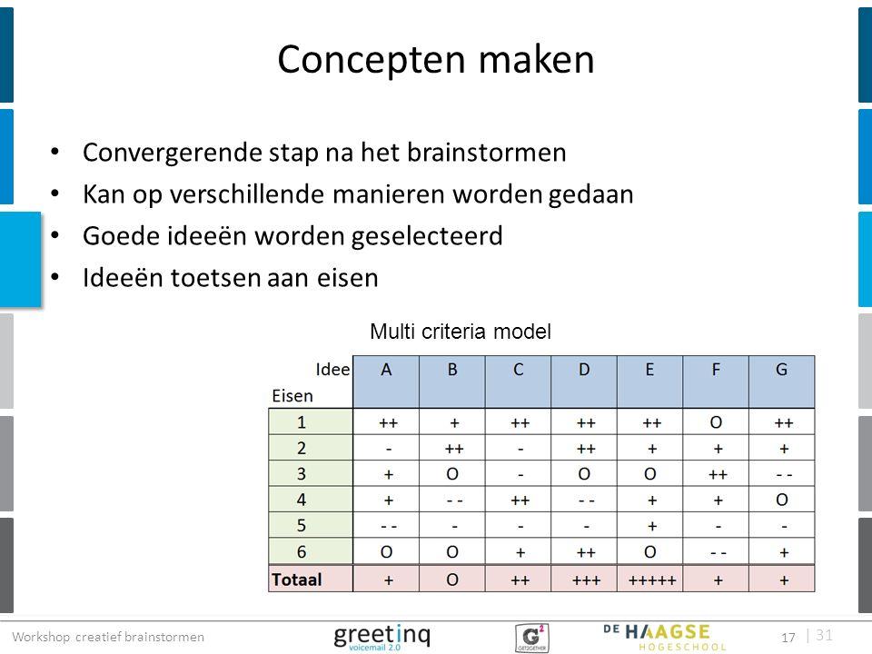 | 31 Convergerende stap na het brainstormen Kan op verschillende manieren worden gedaan Goede ideeën worden geselecteerd Ideeën toetsen aan eisen Conc
