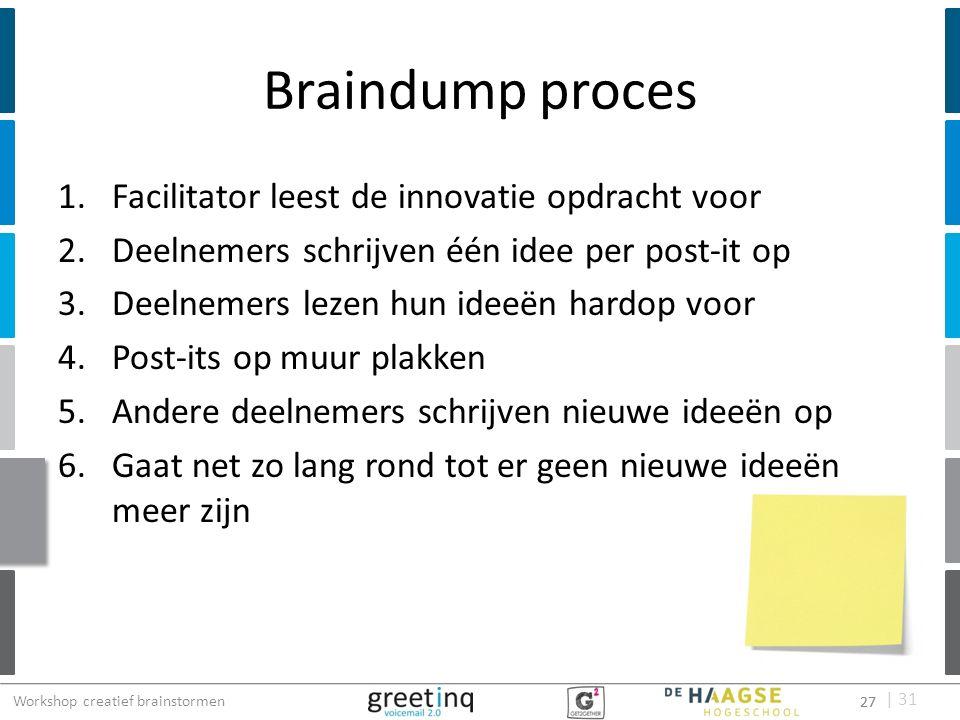 | 31 Braindump proces 1.Facilitator leest de innovatie opdracht voor 2.Deelnemers schrijven één idee per post-it op 3.Deelnemers lezen hun ideeën hard
