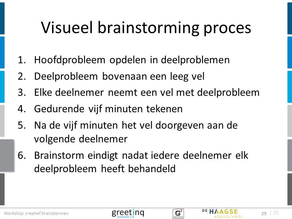 | 31 Visueel brainstorming proces 1.Hoofdprobleem opdelen in deelproblemen 2.Deelprobleem bovenaan een leeg vel 3.Elke deelnemer neemt een vel met dee
