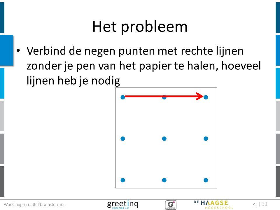 | 31 Het probleem Verbind de negen punten met rechte lijnen zonder je pen van het papier te halen, hoeveel lijnen heb je nodig Workshop creatief brain