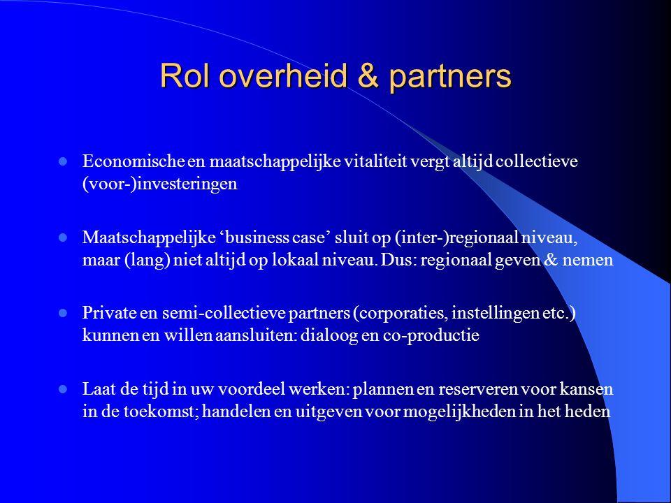 Rol overheid & partners Economische en maatschappelijke vitaliteit vergt altijd collectieve (voor-)investeringen Maatschappelijke 'business case' sluit op (inter-)regionaal niveau, maar (lang) niet altijd op lokaal niveau.