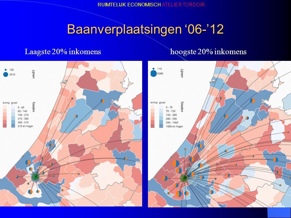 Baanverplaatsingen '06-'12 Laagste 20% inkomenshoogste 20% inkomens RUIMTELIJK ECONOMISCH ATELIER TORDOIR