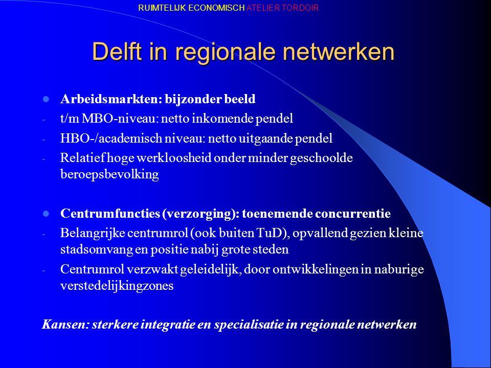Delft in regionale netwerken Arbeidsmarkten: bijzonder beeld - t/m MBO-niveau: netto inkomende pendel - HBO-/academisch niveau: netto uitgaande pendel - Relatief hoge werkloosheid onder minder geschoolde beroepsbevolking Centrumfuncties (verzorging): toenemende concurrentie - Belangrijke centrumrol (ook buiten TuD), opvallend gezien kleine stadsomvang en positie nabij grote steden - Centrumrol verzwakt geleidelijk, door ontwikkelingen in naburige verstedelijkingzones Kansen: sterkere integratie en specialisatie in regionale netwerken RUIMTELIJK ECONOMISCH ATELIER TORDOIR