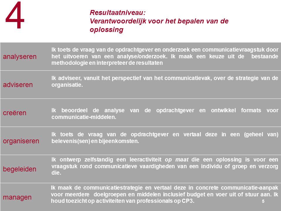 4 analyseren adviseren creëren organiseren begeleiden managen Ik toets de vraag van de opdrachtgever en onderzoek een communicatievraagstuk door het uitvoeren van een analyse/onderzoek.
