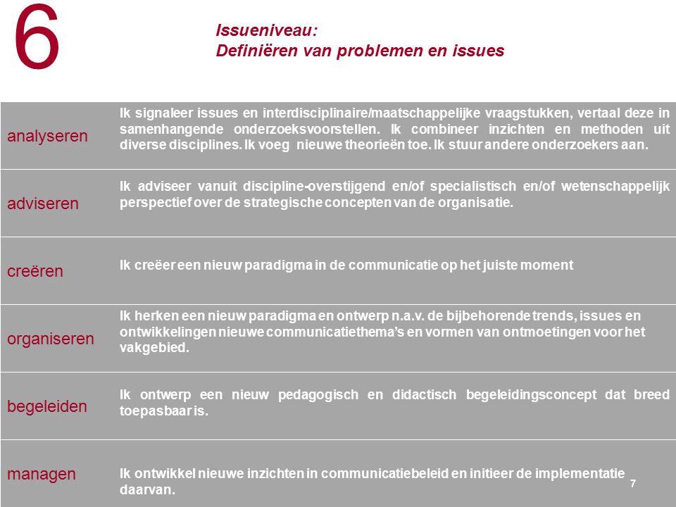6 analyseren adviseren creëren organiseren begeleiden managen Ik signaleer issues en interdisciplinaire/maatschappelijke vraagstukken, vertaal deze in samenhangende onderzoeksvoorstellen.