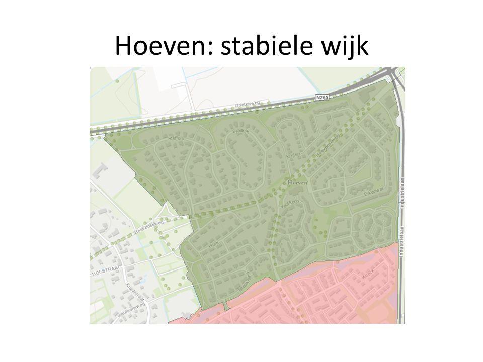 Hoeven: stabiele wijk
