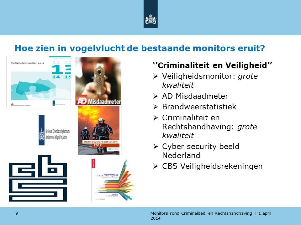 Monitors rond Criminaliteit en Rechtshandhaving | 1 april 2014 Hoe zien in vogelvlucht de bestaande monitors eruit.