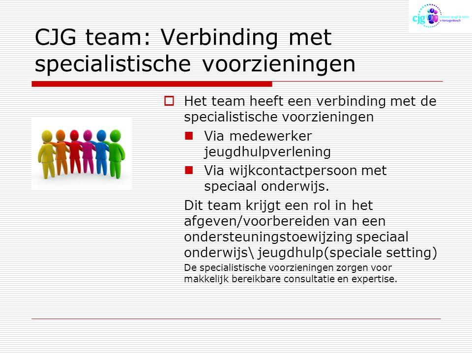 CJG team: Verbinding met specialistische voorzieningen  Het team heeft een verbinding met de specialistische voorzieningen Via medewerker jeugdhulpverlening Via wijkcontactpersoon met speciaal onderwijs.