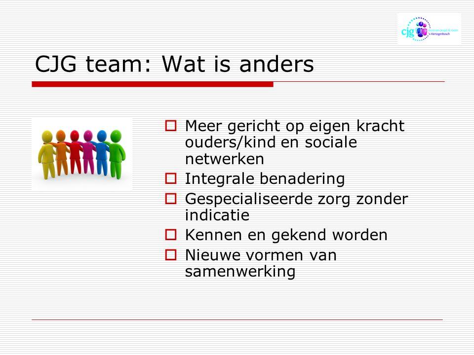 CJG team: Wat is anders  Meer gericht op eigen kracht ouders/kind en sociale netwerken  Integrale benadering  Gespecialiseerde zorg zonder indicatie  Kennen en gekend worden  Nieuwe vormen van samenwerking