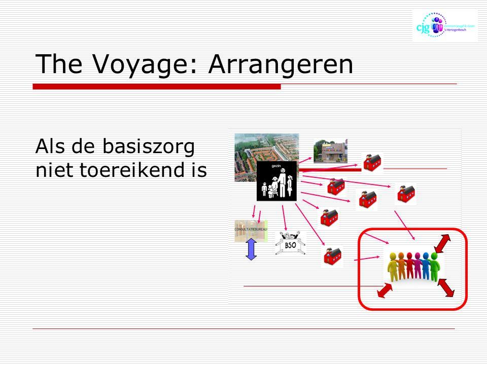 The Voyage: Arrangeren Als de basiszorg niet toereikend is