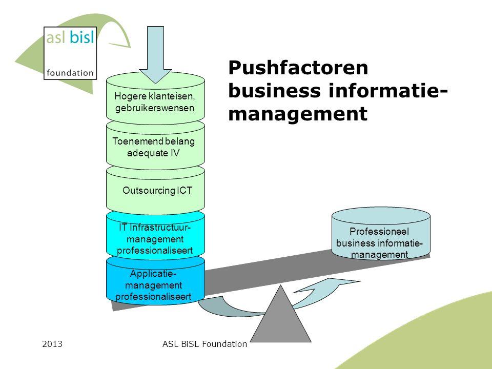 2013ASL BiSL Foundation Drie beheerdomeinen IT infrastructuur- - management Applicatie- management Business Informatie- management Opdrachtnemer Opdrachtgever SLA's Opdrachtnemer ITIL ASL BiSL Informatievoorziening Infrastructuur Applicaties
