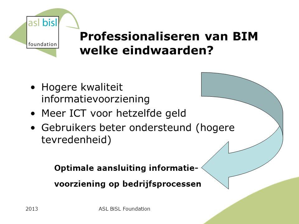 2013ASL BiSL Foundation BiSL is een library met: Proces framework Verzameling best practices White papers, artikelen en praktijkcases Instrumentarium voor professionalisering van uw business informatiemanagement Uniforme terminologie