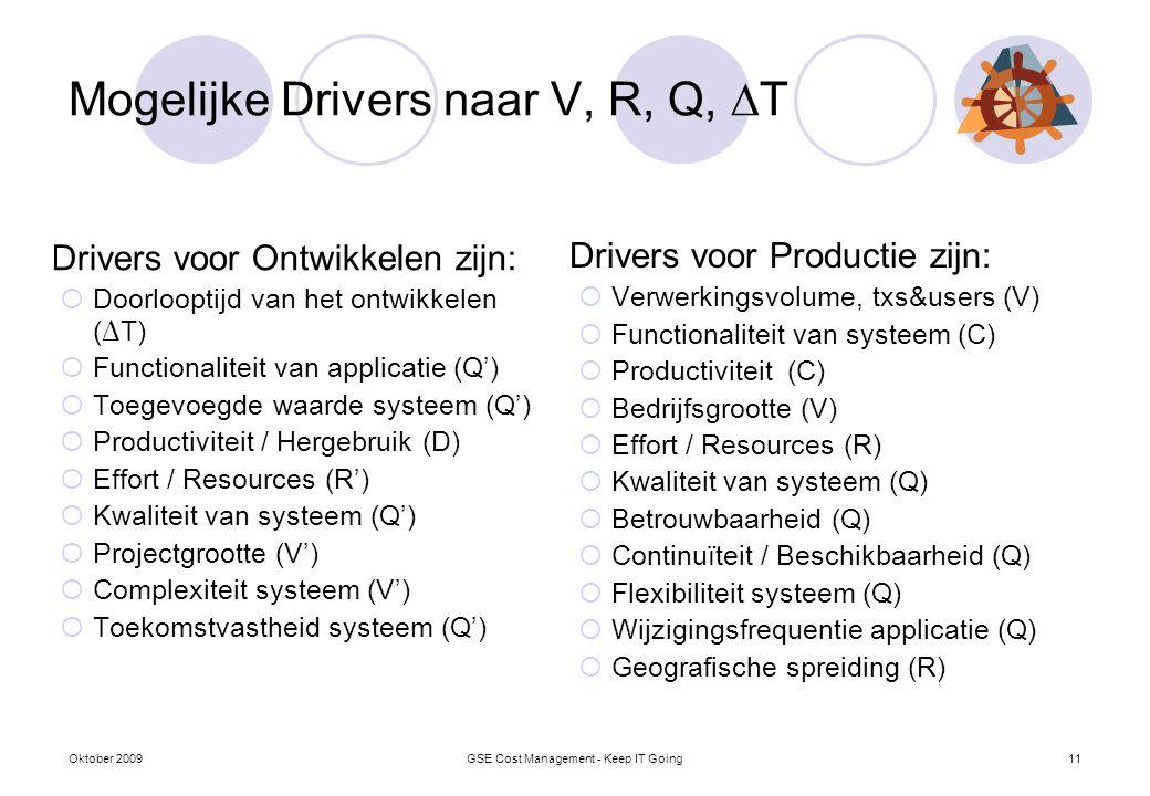 Mogelijke Drivers naar V, R, Q, ∆T Drivers voor Ontwikkelen zijn:  Doorlooptijd van het ontwikkelen ( ∆ T)  Functionaliteit van applicatie (Q')  To