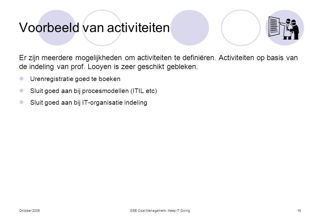Voorbeeld van activiteiten Er zijn meerdere mogelijkheden om activiteiten te definiëren. Activiteiten op basis van de indeling van prof. Looyen is zee