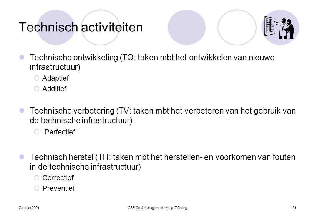 Technisch activiteiten Technische ontwikkeling (TO: taken mbt het ontwikkelen van nieuwe infrastructuur)  Adaptief  Additief Technische verbetering