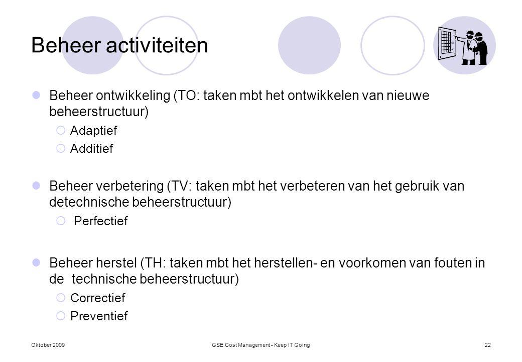 Beheer activiteiten Beheer ontwikkeling (TO: taken mbt het ontwikkelen van nieuwe beheerstructuur)  Adaptief  Additief Beheer verbetering (TV: taken