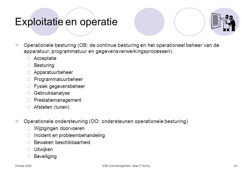 Exploitatie en operatie Operationele besturing (OB: de continue besturing en het operationeel beheer van de apparatuur, programmatuur en gegevensverwe