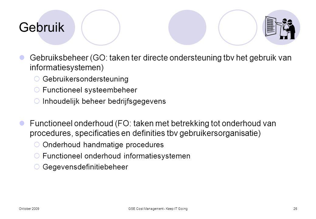 Gebruik Gebruiksbeheer (GO: taken ter directe ondersteuning tbv het gebruik van informatiesystemen)  Gebruikersondersteuning  Functioneel systeembeh