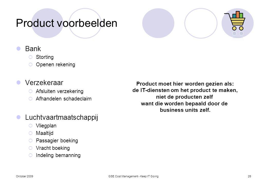 Product voorbeelden Bank  Storting  Openen rekening Verzekeraar  Afsluiten verzekering  Afhandelen schadeclaim Luchtvaartmaatschappij  Vliegplan