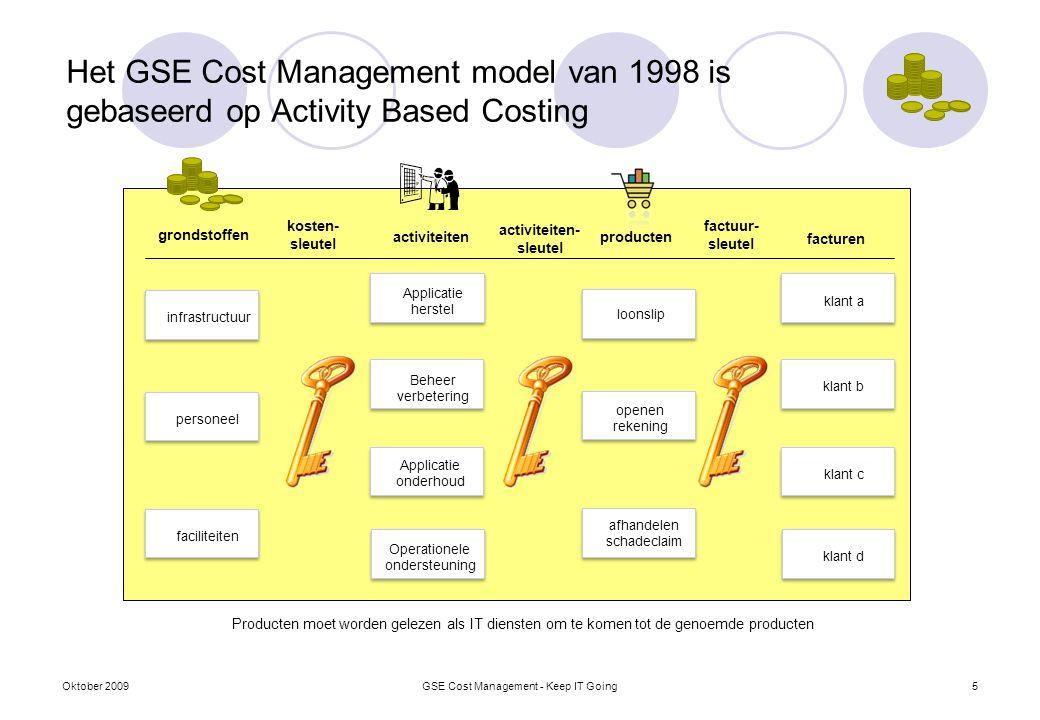Het GSE Cost Management model van 1998 is gebaseerd op Activity Based Costing Producten moet worden gelezen als IT diensten om te komen tot de genoemd