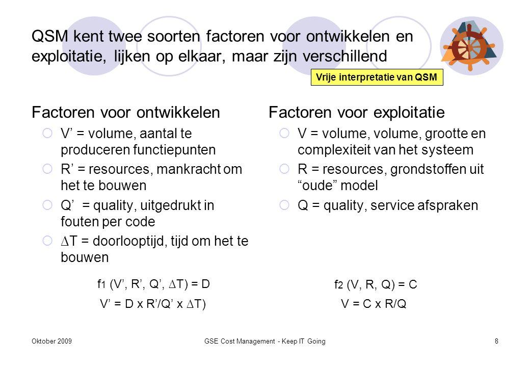 QSM kent twee soorten factoren voor ontwikkelen en exploitatie, lijken op elkaar, maar zijn verschillend Factoren voor ontwikkelen  V' = volume, aant