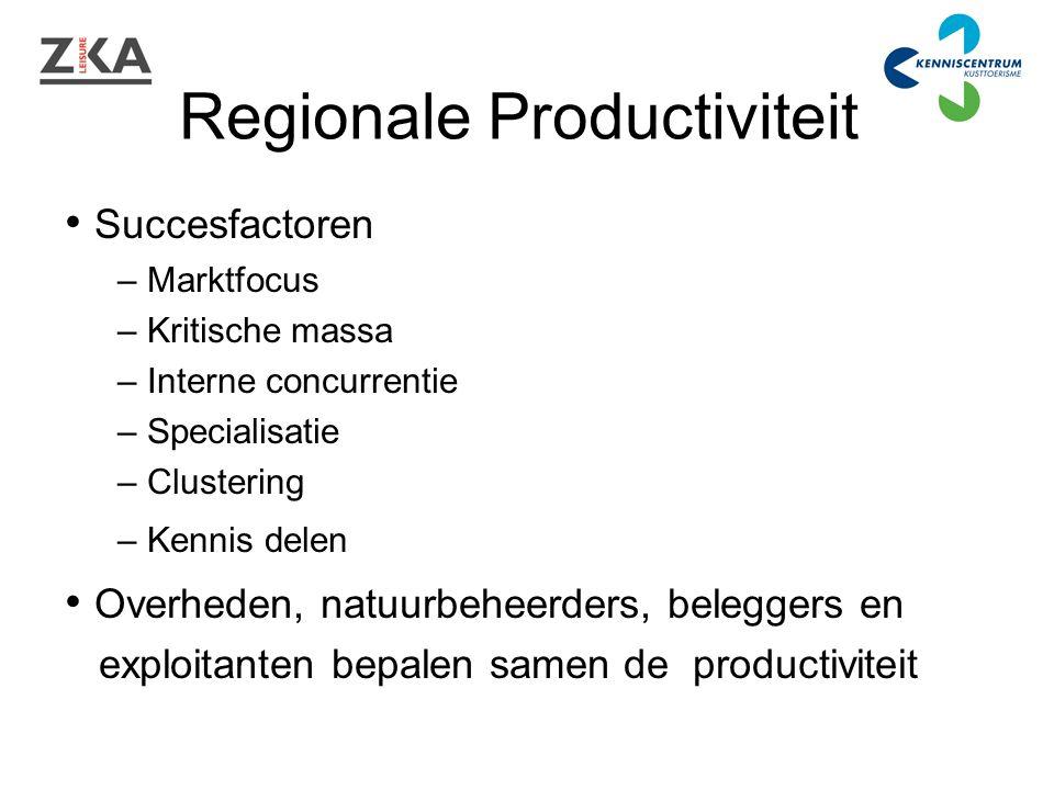Regionale Productiviteit Succesfactoren – Marktfocus – Kritische massa – Interne concurrentie – Specialisatie – Clustering – Kennis delen Overheden, natuurbeheerders, beleggers en exploitanten bepalen samen de productiviteit