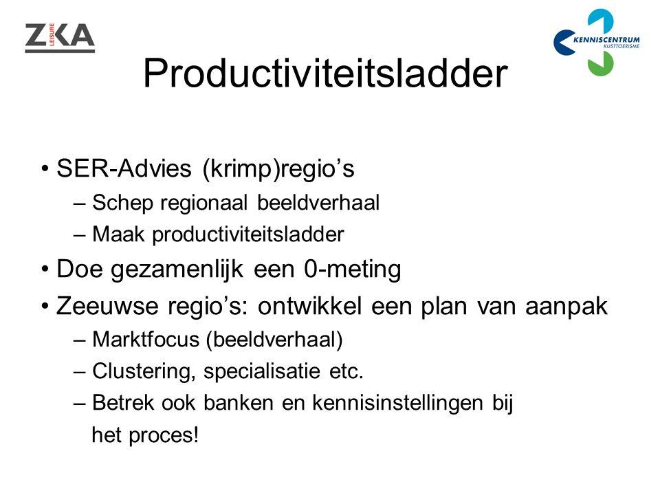 Productiviteitsladder SER-Advies (krimp)regio's – Schep regionaal beeldverhaal – Maak productiviteitsladder Doe gezamenlijk een 0-meting Zeeuwse regio's: ontwikkel een plan van aanpak – Marktfocus (beeldverhaal) – Clustering, specialisatie etc.