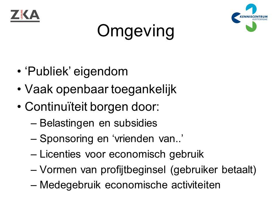 Omgeving 'Publiek' eigendom Vaak openbaar toegankelijk Continuïteit borgen door: – Belastingen en subsidies – Sponsoring en 'vrienden van..' – Licenties voor economisch gebruik – Vormen van profijtbeginsel (gebruiker betaalt) – Medegebruik economische activiteiten