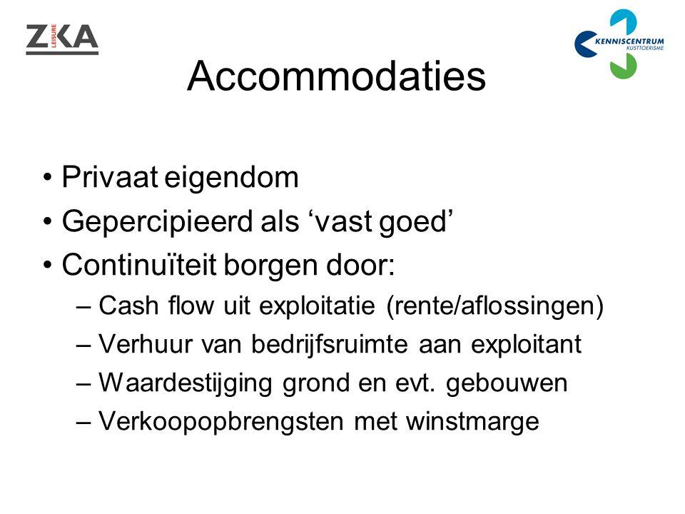 Accommodaties Privaat eigendom Gepercipieerd als 'vast goed' Continuïteit borgen door: – Cash flow uit exploitatie (rente/aflossingen) – Verhuur van bedrijfsruimte aan exploitant – Waardestijging grond en evt.