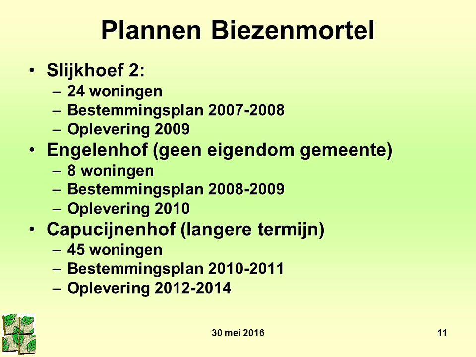 30 mei 201611 Plannen Biezenmortel Slijkhoef 2:Slijkhoef 2: –24 woningen –Bestemmingsplan 2007-2008 –Oplevering 2009 Engelenhof (geen eigendom gemeente)Engelenhof (geen eigendom gemeente) –8 woningen –Bestemmingsplan 2008-2009 –Oplevering 2010 Capucijnenhof (langere termijn)Capucijnenhof (langere termijn) –45 woningen –Bestemmingsplan 2010-2011 –Oplevering 2012-2014