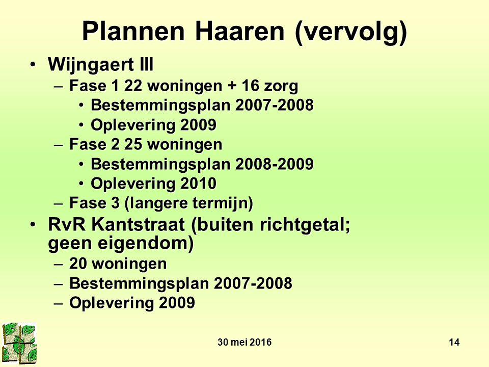 30 mei 201614 Plannen Haaren (vervolg) Wijngaert IIIWijngaert III –Fase 1 22 woningen + 16 zorg Bestemmingsplan 2007-2008Bestemmingsplan 2007-2008 Opl