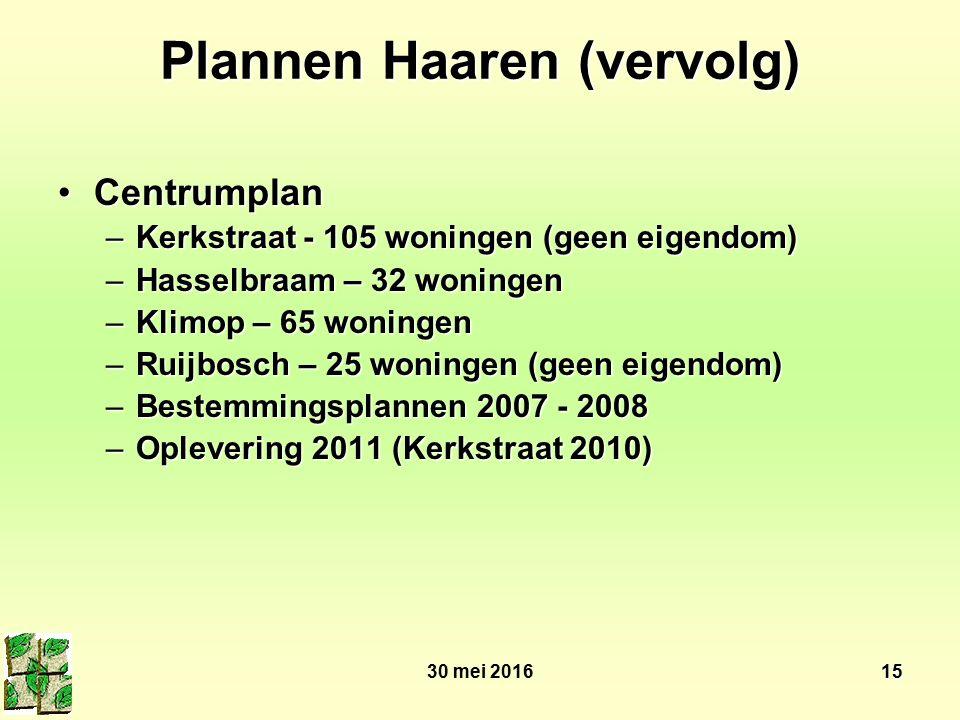 30 mei 201615 Plannen Haaren (vervolg) CentrumplanCentrumplan –Kerkstraat - 105 woningen (geen eigendom) –Hasselbraam – 32 woningen –Klimop – 65 woningen –Ruijbosch – 25 woningen (geen eigendom) –Bestemmingsplannen 2007 - 2008 –Oplevering 2011 (Kerkstraat 2010)