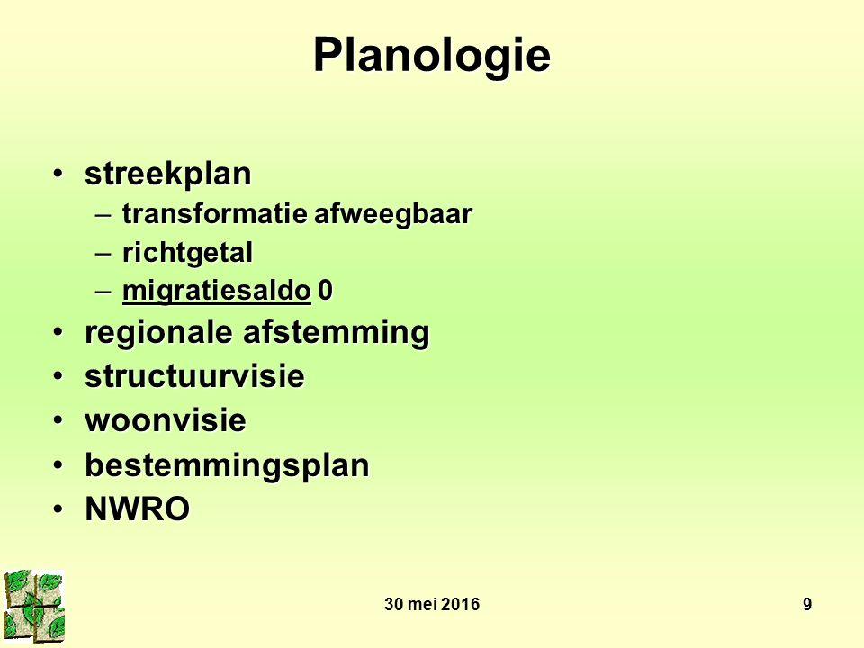 30 mei 20169 Planologie streekplanstreekplan –transformatie afweegbaar –richtgetal –migratiesaldo 0 regionale afstemmingregionale afstemming structuur