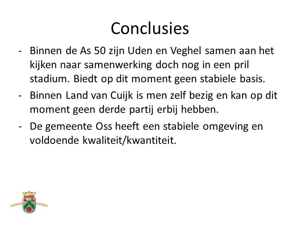 Conclusies -Binnen de As 50 zijn Uden en Veghel samen aan het kijken naar samenwerking doch nog in een pril stadium.