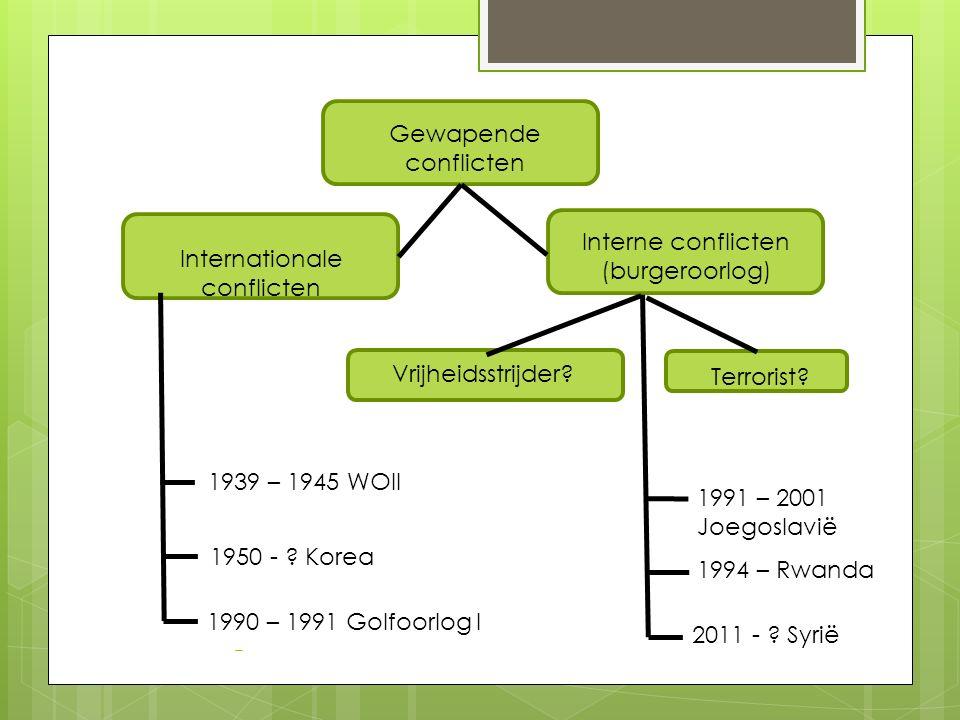 Gewapende conflicten Interne conflicten (burgeroorlog) Internationale conflicten 1950 - .