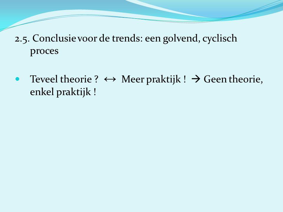 2.5. Conclusie voor de trends: een golvend, cyclisch proces Teveel theorie ? ↔ Meer praktijk !  Geen theorie, enkel praktijk !