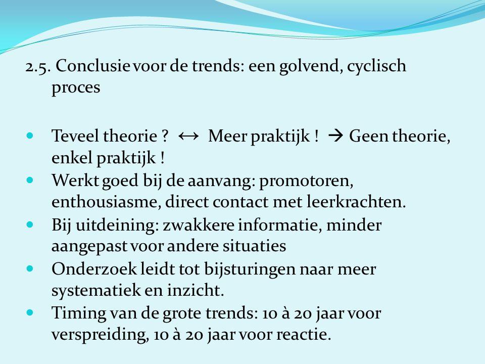 2.5. Conclusie voor de trends: een golvend, cyclisch proces Teveel theorie ? ↔ Meer praktijk !  Geen theorie, enkel praktijk ! Werkt goed bij de aanv