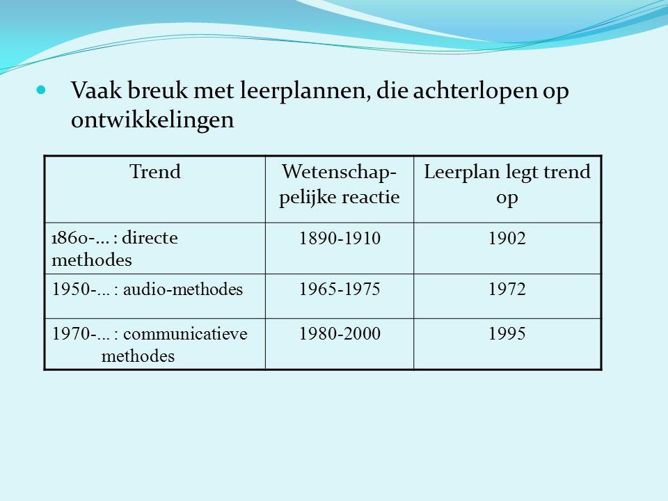 Vaak breuk met leerplannen, die achterlopen op ontwikkelingen TrendWetenschap- pelijke reactie Leerplan legt trend op 1860-... : directe methodes 1890