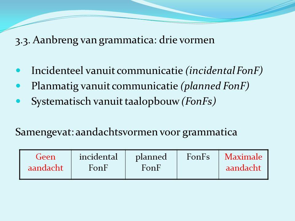 3.3. Aanbreng van grammatica: drie vormen Incidenteel vanuit communicatie (incidental FonF) Planmatig vanuit communicatie (planned FonF) Systematisch