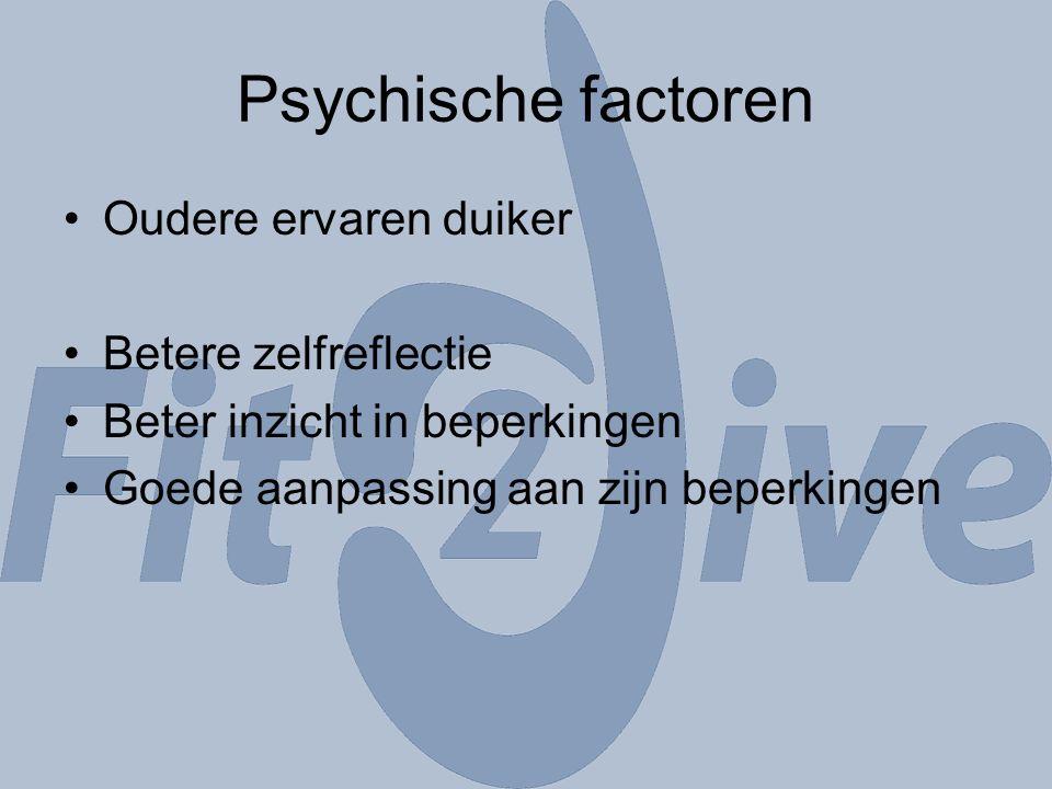 Psychische factoren Oudere ervaren duiker Betere zelfreflectie Beter inzicht in beperkingen Goede aanpassing aan zijn beperkingen