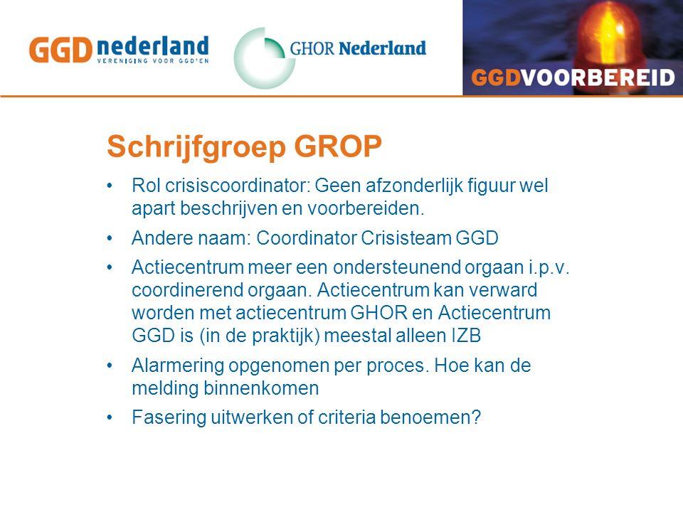 Schrijfgroep GROP Rol crisiscoordinator: Geen afzonderlijk figuur wel apart beschrijven en voorbereiden.