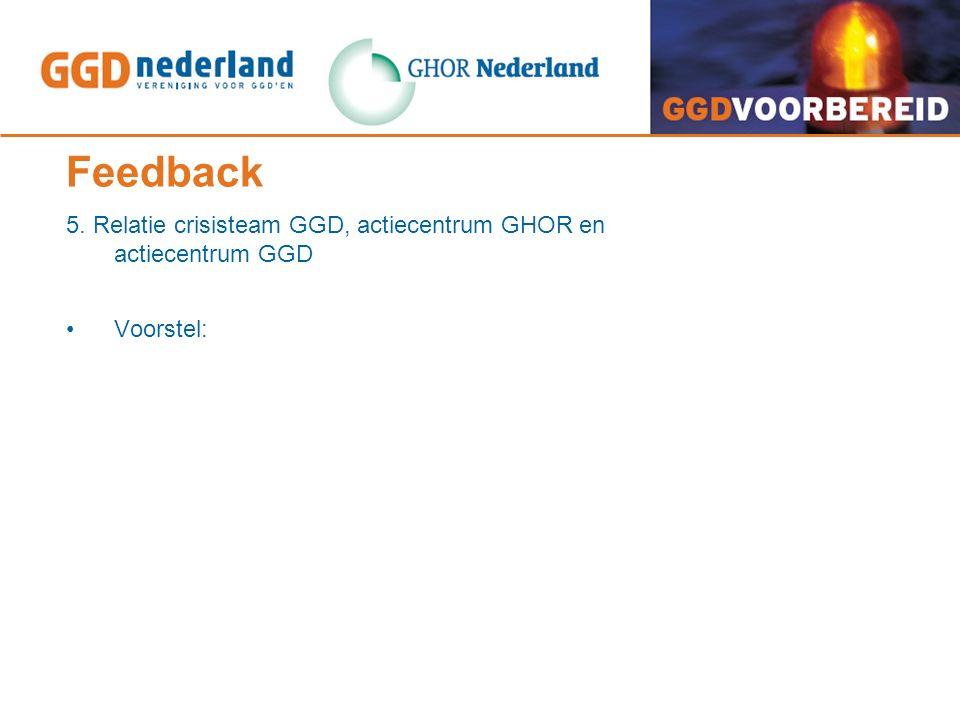Feedback 5. Relatie crisisteam GGD, actiecentrum GHOR en actiecentrum GGD Voorstel: