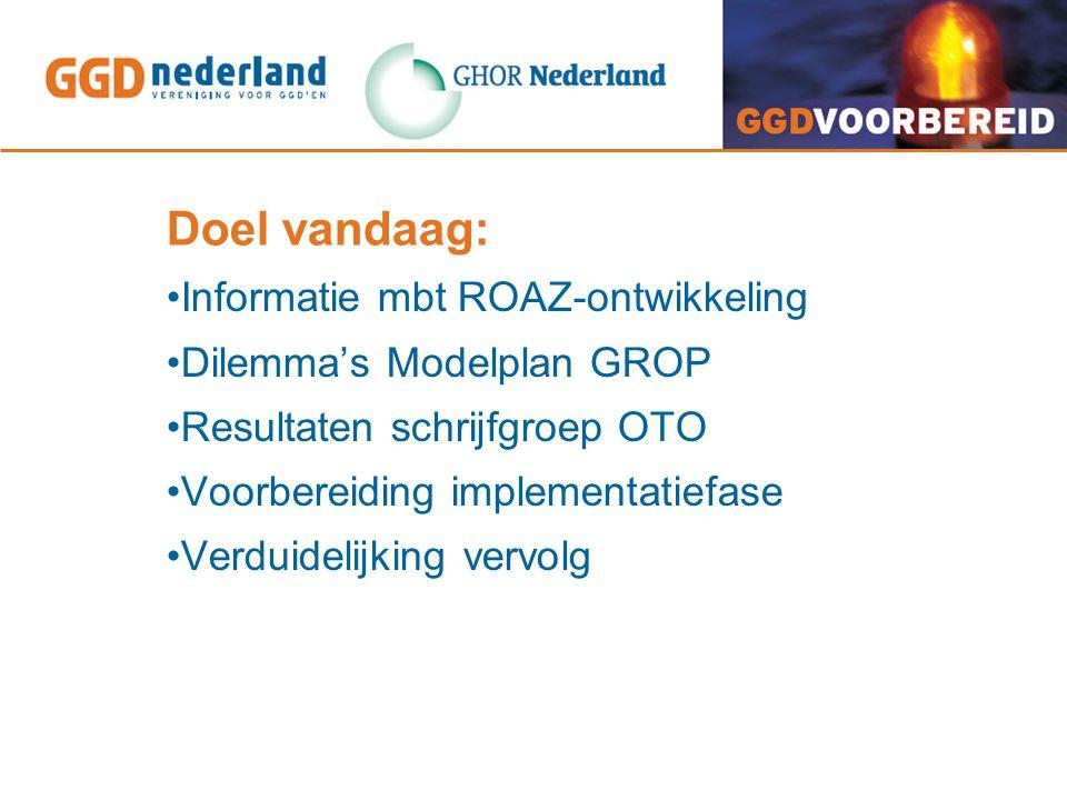 Modelplan GROP 1.Opschalingsstructuur (organogram) en wisselende samenstelling 2.Aanpassingen n.a.v.