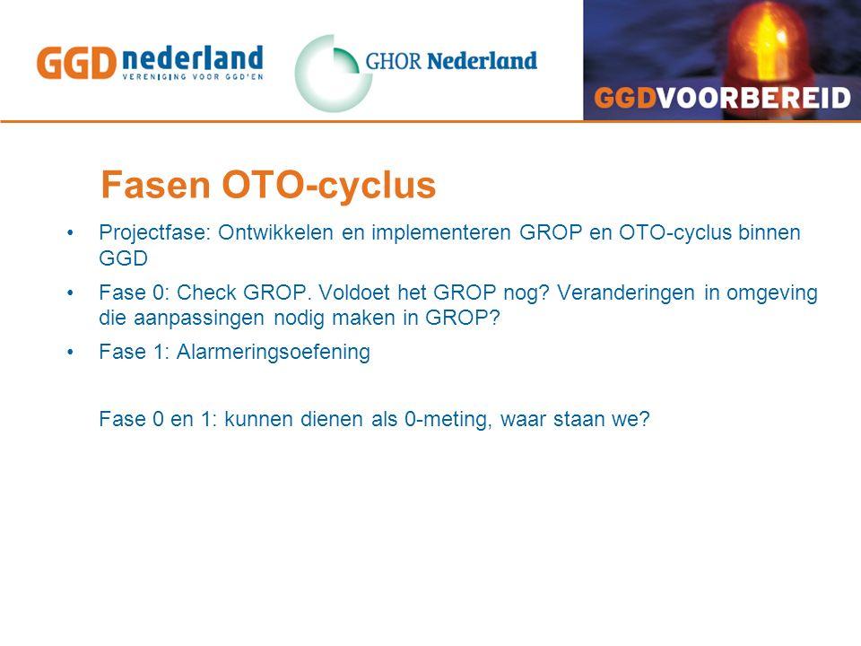 Fasen OTO-cyclus Projectfase: Ontwikkelen en implementeren GROP en OTO-cyclus binnen GGD Fase 0: Check GROP.