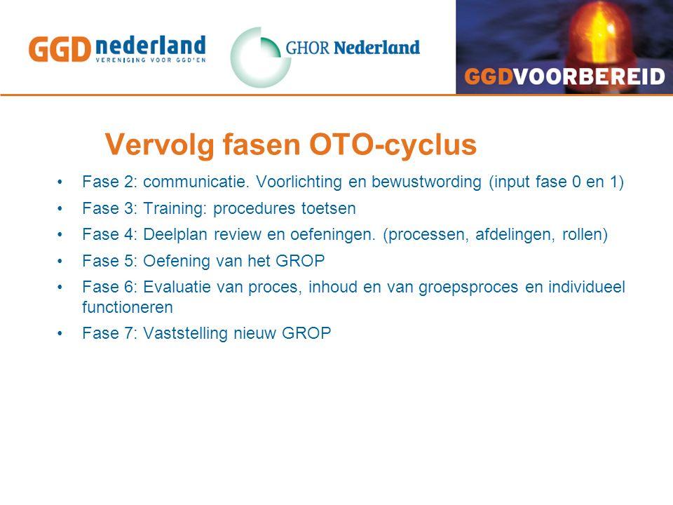 Vervolg fasen OTO-cyclus Fase 2: communicatie.