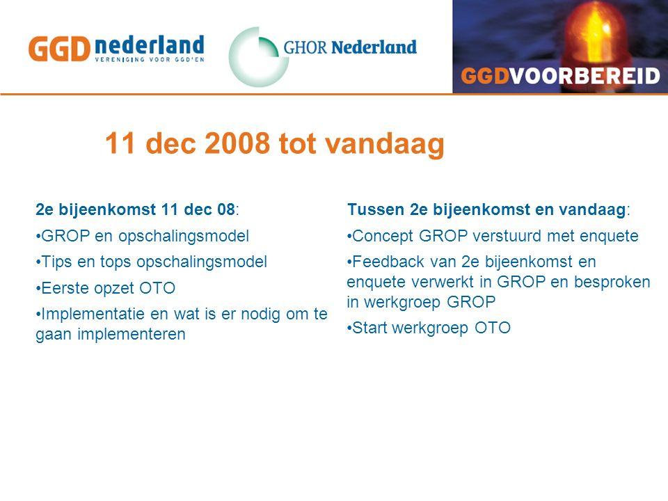 Afsluiting Voortgang: Feedback van deze bijeenkomst verwerken in GROP en modelplan OTO Versturen modelplan OTO aan GGD contactpersonen.