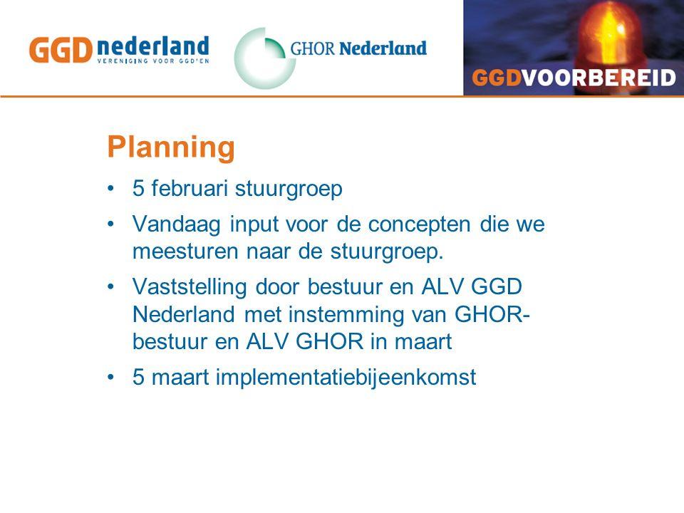 Resultaat 1.Modelplan GROP aanpassen 2.Naar stuurgroep GGD Voorbereid 3.Behoefte aan input.